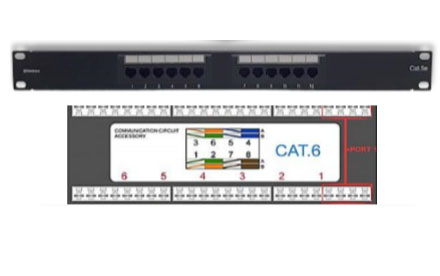 Netlinks - Patch 5e panel 12 puertos PANEL5E-12